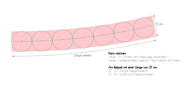 Nähanleitung Wellensaum 2