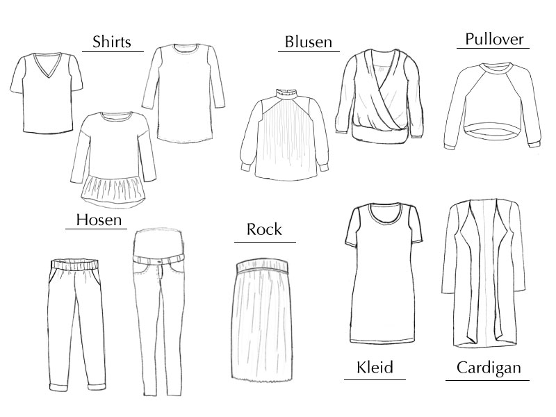 Capsule Wardrobe - Skizzen erstellen
